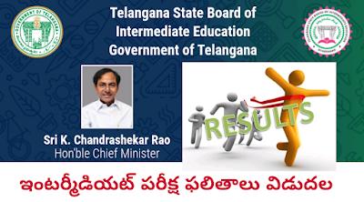 Telangana Intermediate results 2020 check Now