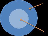 Pengertian Populasi dan Sampel Penelitian