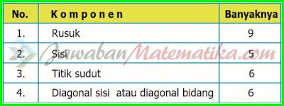 Kunci Jwbn Mtk Kelas 5 Halaman 137