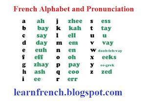 Zed french alphabet