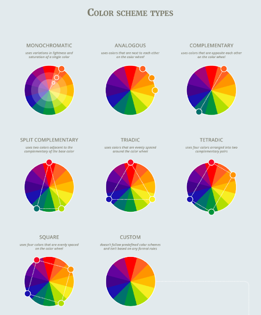 cómo crear una combinación de colores, esquema de colores, diseño de colores, cómo escoger colores,