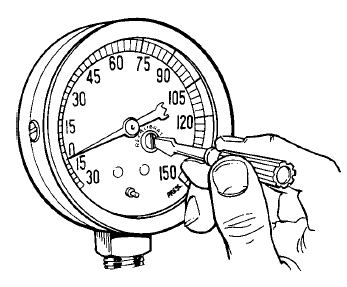 PRESSURE GAGES RECALIBRATION AND CARE BASIC INFORMATION