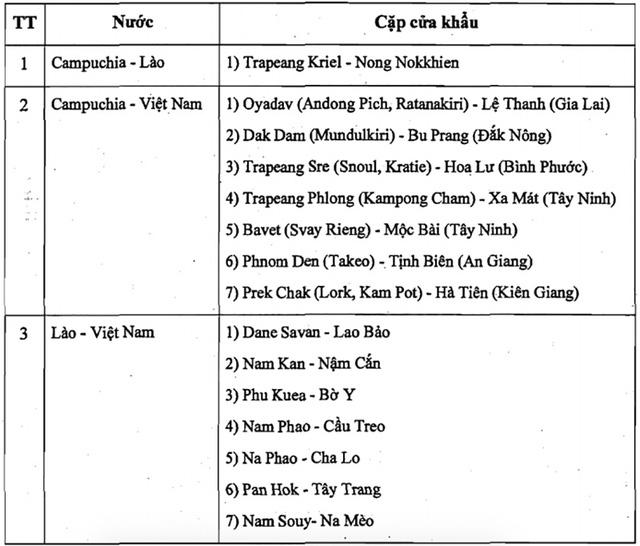 danh sách các cửa khẩu lái xe tự lái sang Campuchia và Lào