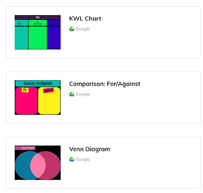 Virtual charts for students to use