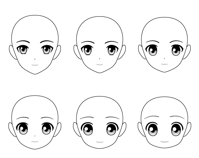 Jenis kepala dan wajah anime