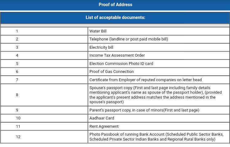 How To Apply For Passport Document Fee Appointment Gbs Infinity