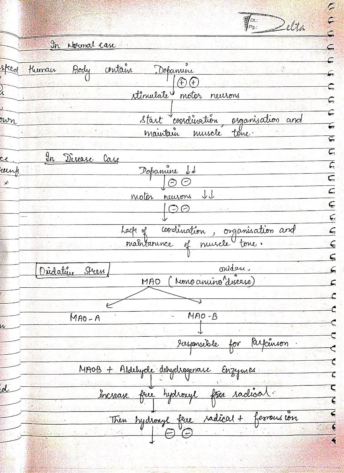 pathophysiology - nervous system disorder parkinson