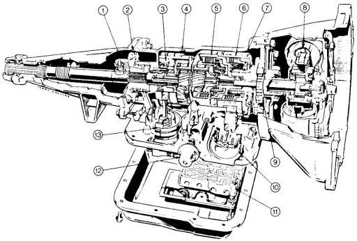Обзор механическая пятиступенчатая коробка передач форд сиерра