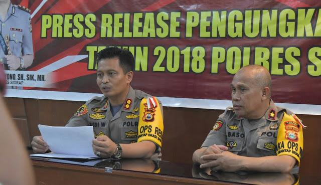 2018, Kasus Narkoba Menurun, Lakalantas dan Kamtibmas Meningkat di Sidrap