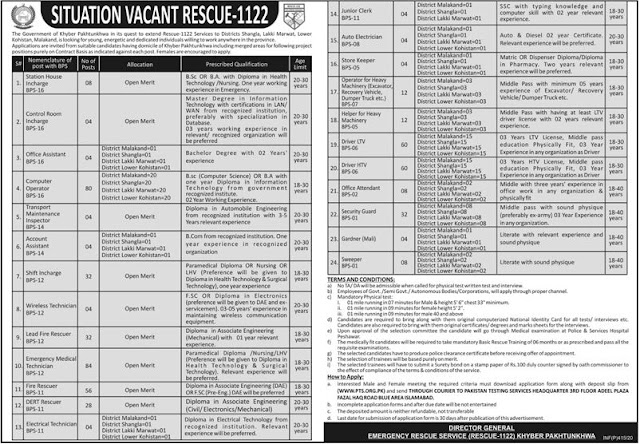 Rescue 1122 Jobs 2020 Apply Online