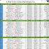 Resultados del F-8 de la Cantera los días 8, 9 y 10/04/2016