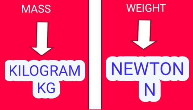 difference between units of mass and weight