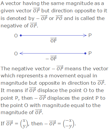 A vector having the same magnitude as a given vector (OP) ⃗ but direction opposite to it is denoted by - (OP) ⃗ or (PO) ⃗ and is called the negative of (OP) ⃗.  The negative vector - (OP) ⃗ means the vector which represents a movement equal in magnitude but opposite in direction to (OP) ⃗. It means if (OP) ⃗ displace the point O to the point P, then - (OP) ⃗ displaces the point P to the point O with magnitude equal to the magnitude of (OP) ⃗. If (OP) ⃗ = (■(x@y)), then - (OP) ⃗ = (■(-x@-y)).
