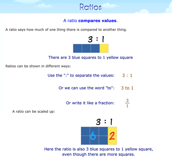 Ratio information from Mathsisfun