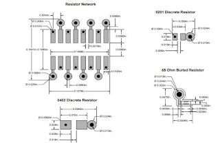 Role of Buried resistor in PCB and why Buried Resistor used in PCB