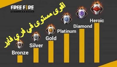 مستويات لعبة فري فاير  Free Fire 2021