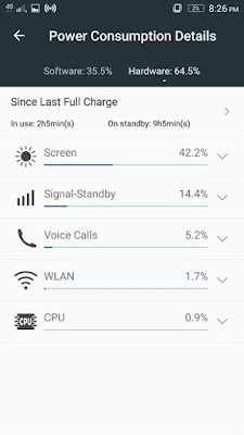 11 Tips to Improve Battery Life of Android Phone in Hindi