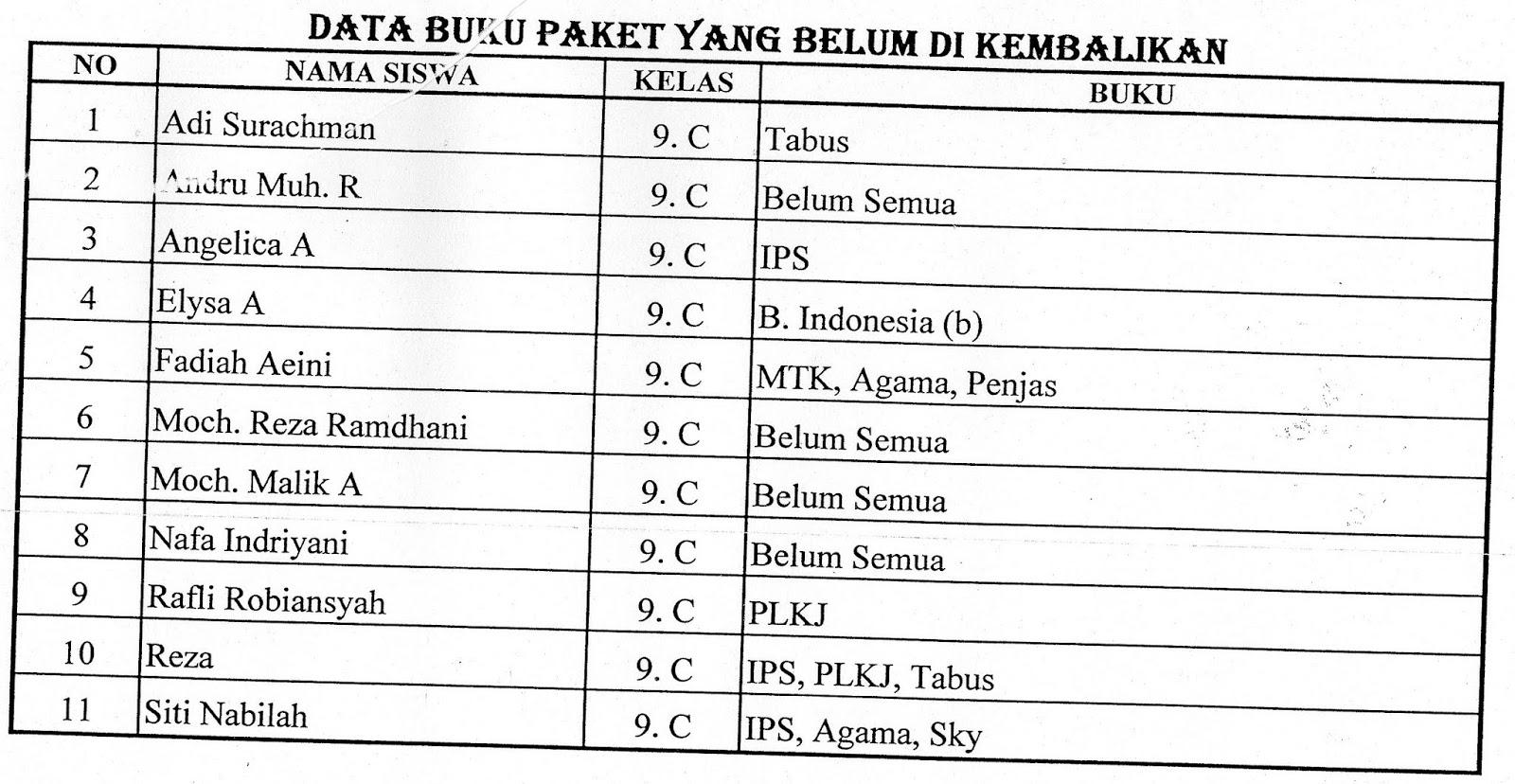 SMP NEGERI 282 JAKARTA