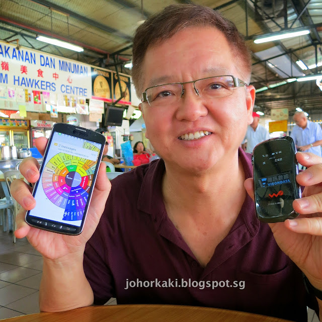 VisonData-Pocket-Wifi-Singapore-Malaysia
