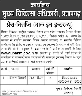 UPPSC Medical Officer Recruitment 2018 NHM, Ayush, Homeopathy Bharti