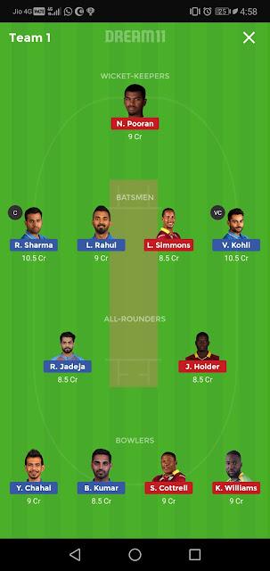 """Ind vs Wi 3rd T20 match Dream11 Team"""""""