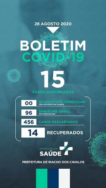Riacho dos Cavalos registra mais 1 caso de Covid-19 nesta sexta-feira