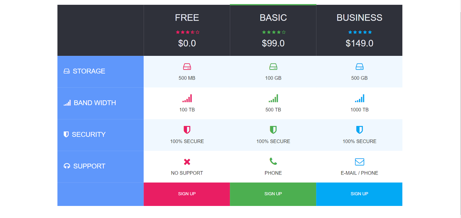 Bootstrap Pricing