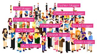 daftar blog terbaik di Indonesia