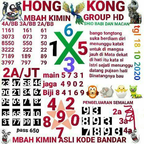 Kode syair Hongkong Minggu 18 Oktober 2020 9