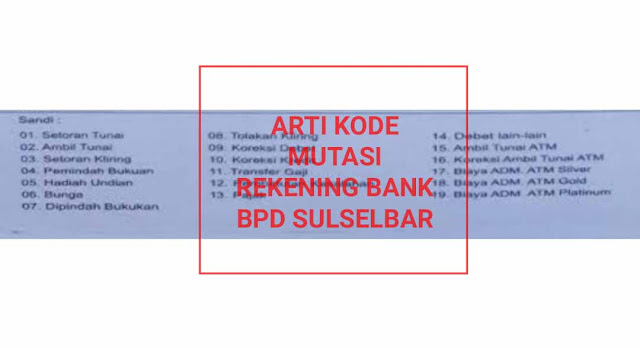 Bank BPD SulSelbar