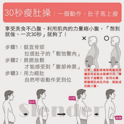 http://slimrate.blogspot.com/2014/04/exercises.html