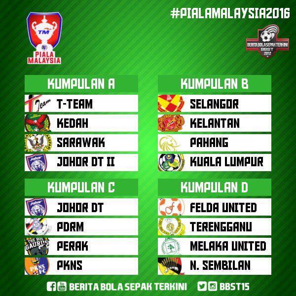 Piala Malaysia 2016 : Undian Peringkat Kumpulan
