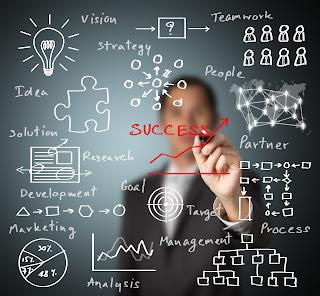 Qual seu diferencial competitivo para o sucesso?
