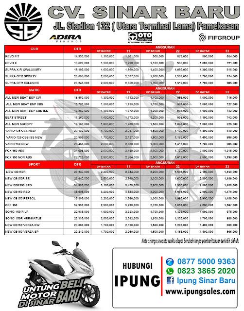 Brosur-Kredit-Motor-Honda Pamekasan-2018