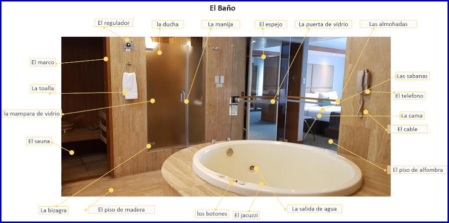 Spaanse woorden in badkamer