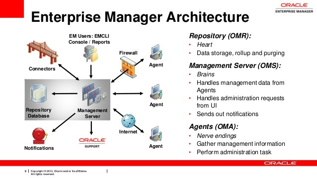 has 'managerial enterprise' contributed to the Identify document management roles ensure that your plans incorporate the feedback of your organization's key stakeholders, you have the best team to implement the solution, and you know who will participate in document management processes.