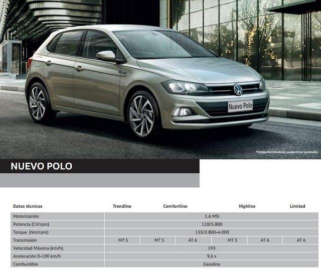 Novo VW Polo 1.6 MSI Automático