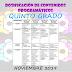 DOSIFICACIÓN DE CONTENIDOS QUINTO GRADO, NOVIEMBRE 2019.