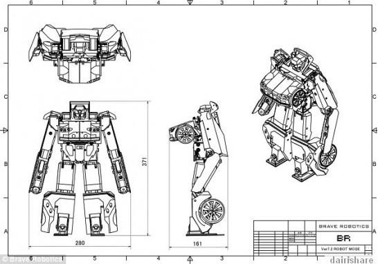 kereta control jadi robot