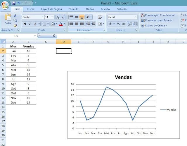 Grafico Excel - Visualização