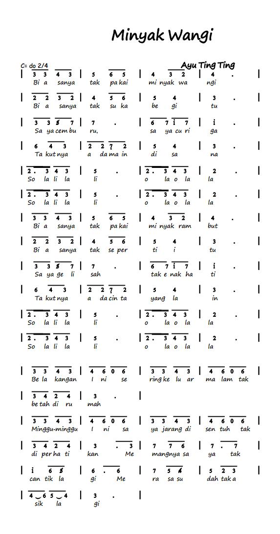 Not Angka Pianika Lagu Minyak Wangi - Ayu Ting Ting