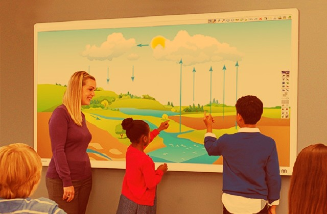 Interactive Touch Screen Displays