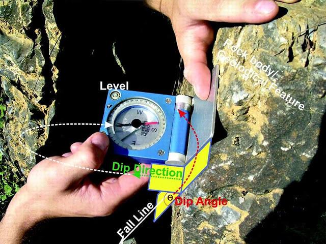 البوصلة Compass وطريقة استخدامها