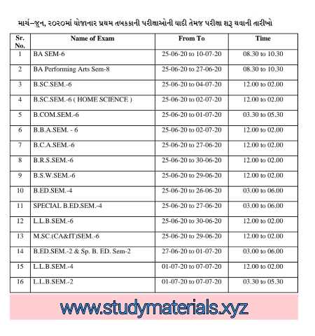 hngu gujarat exam time table 2020 date