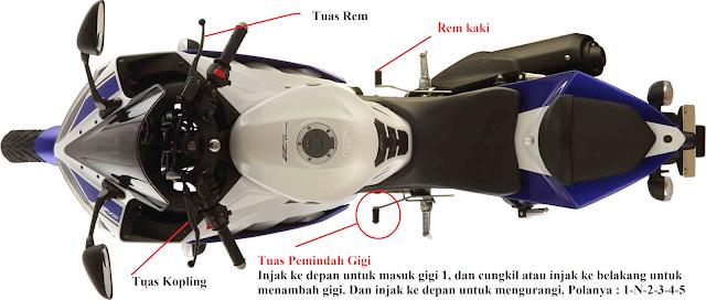 Cara Menggunakan Motor Kopling