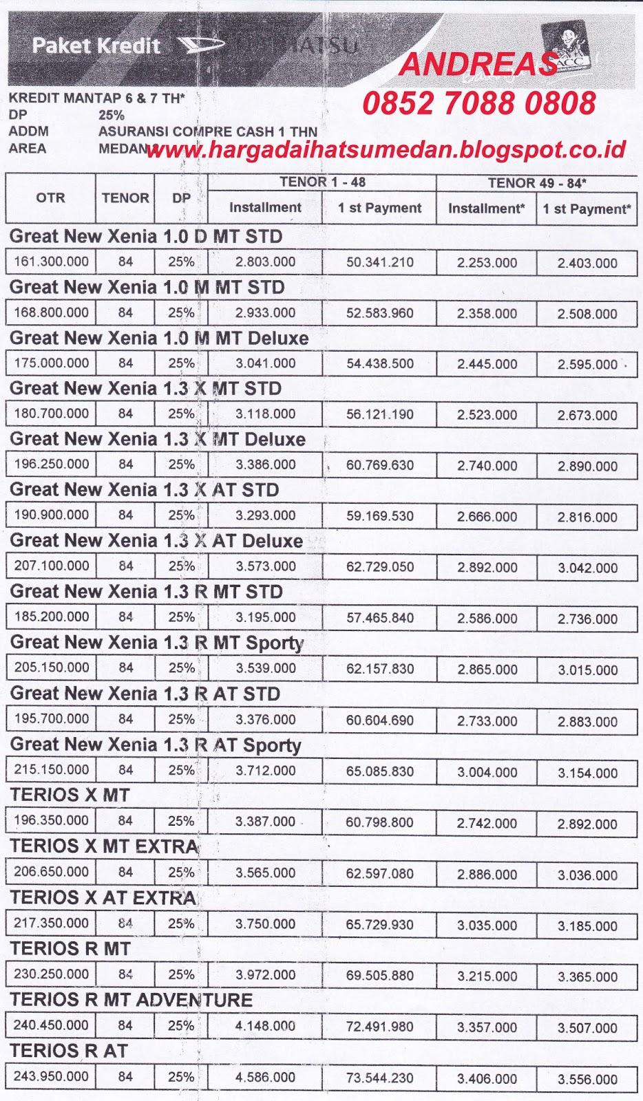 Paket Mantap Daihatsu Medan