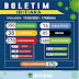 IBITIARA-BA: BOLETIM E NOTA INFORMATIVA SOBRE O CORONAVÍRUS ( 11/03/2021)