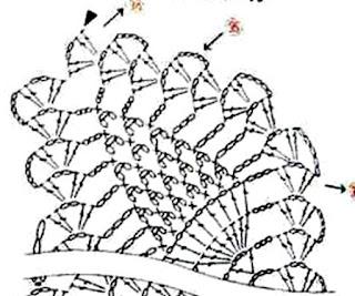 Patron final - Crochet Imagen Bolero a crochet y ganchillo para mujer por Majovel Crochet