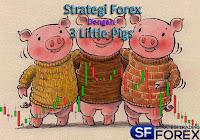 Strategi Forex