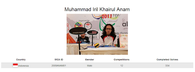 Profile akun WCA dari Muhammad Iril Khairul Anam yang berada pada peringkat 4 menyelesaikan rubik dengan tutup mata